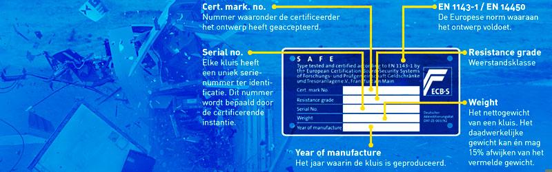 certificaat- kluis