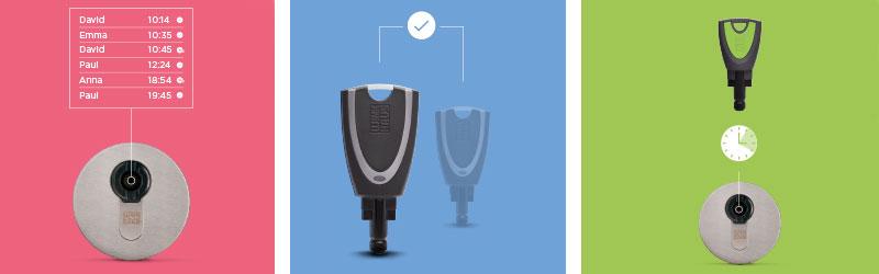 digitale sleutel overzichtelijk